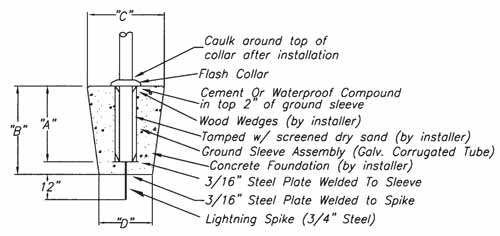 Flagpole Foundation Diagram